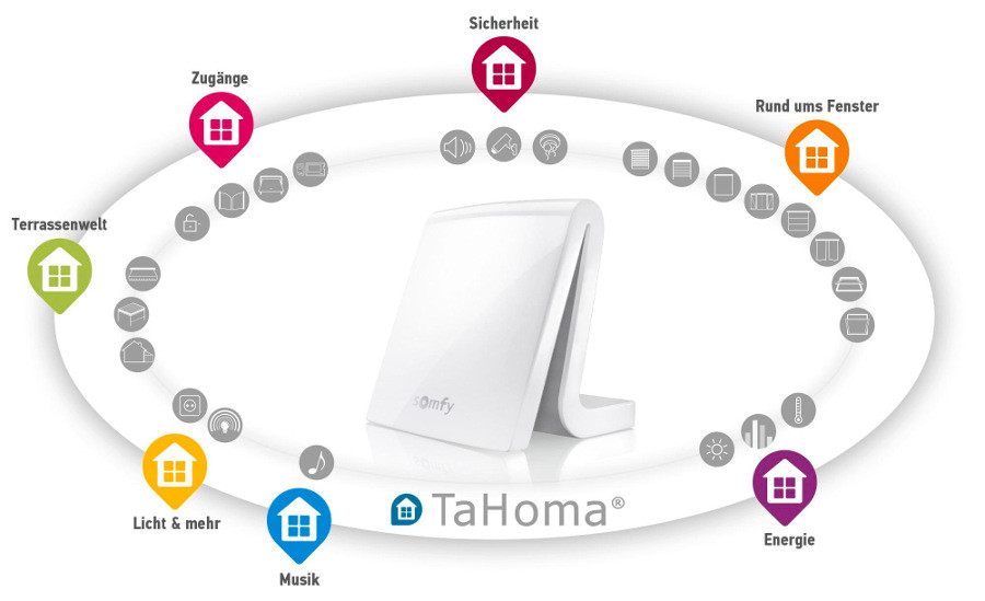 Somfy-Tahoma-Premium-900x549